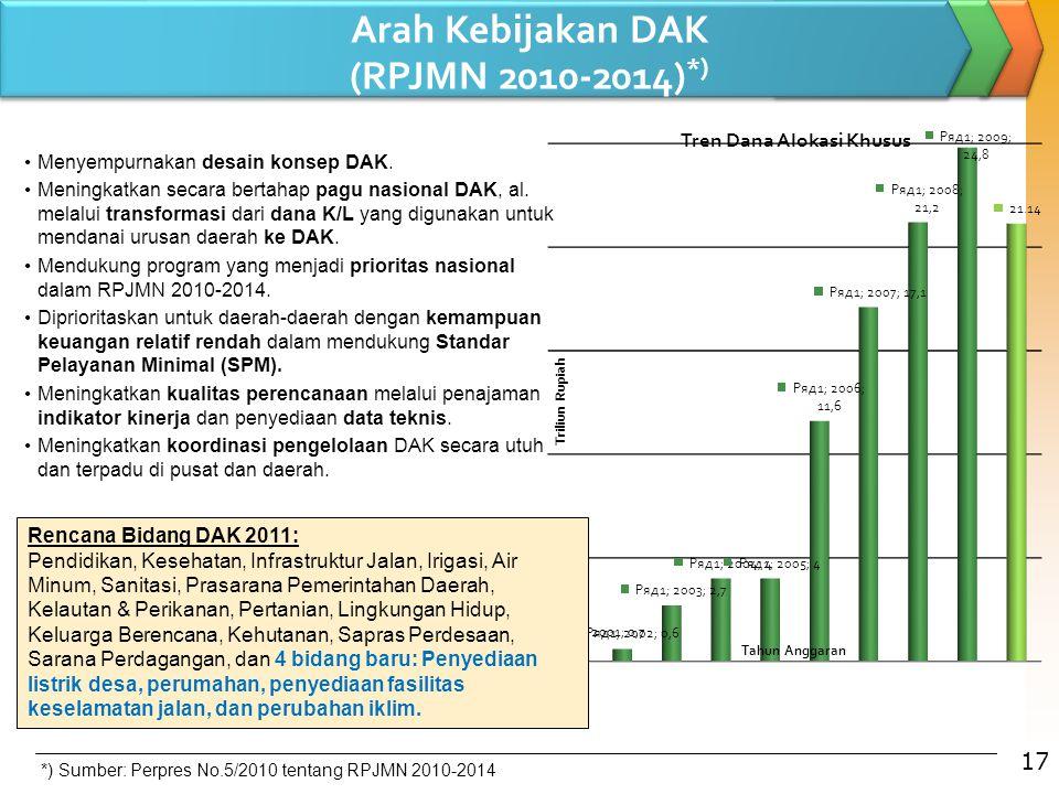 Arah Kebijakan DAK (RPJMN 2010-2014)*)