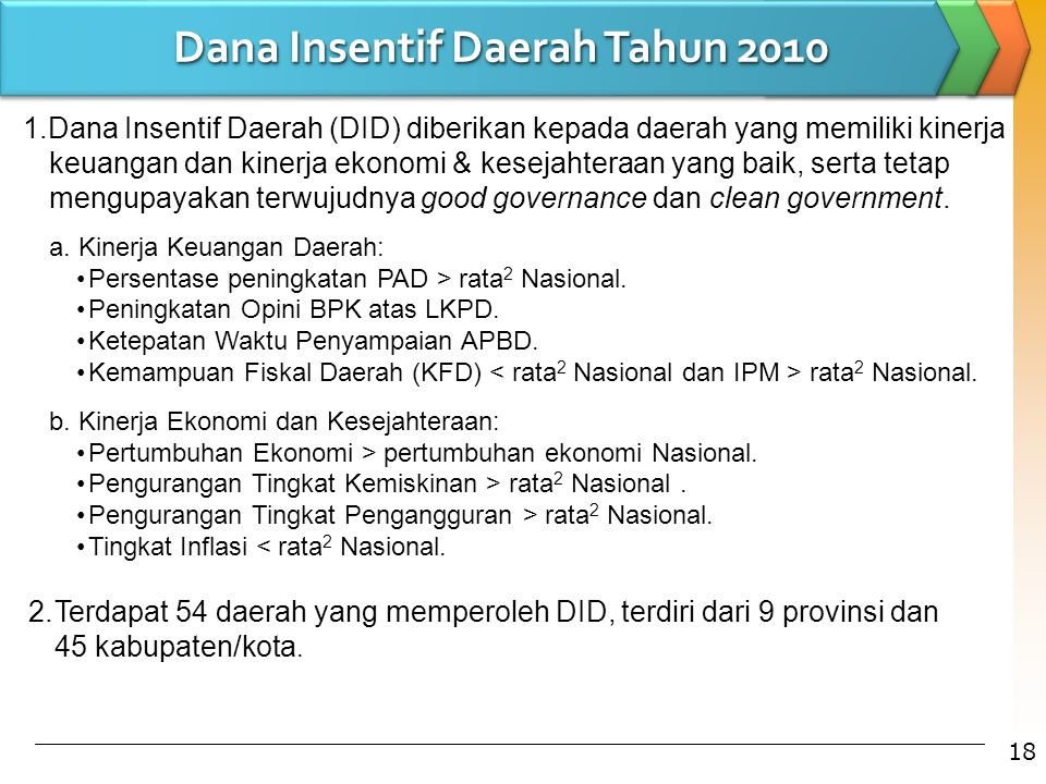Dana Insentif Daerah Tahun 2010