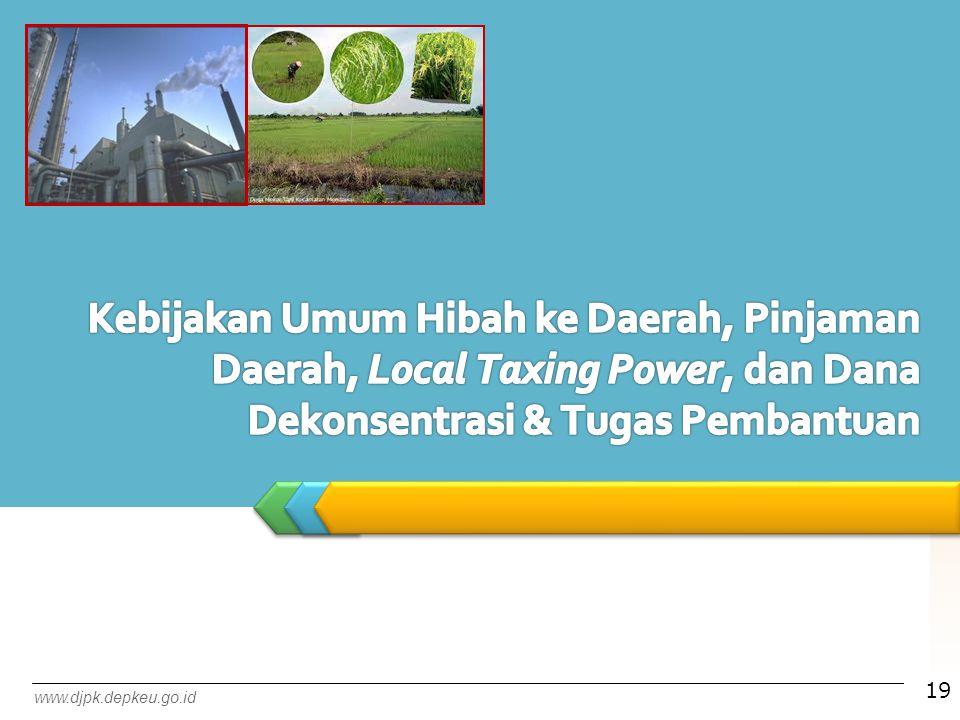 Kebijakan Umum Hibah ke Daerah, Pinjaman Daerah, Local Taxing Power, dan Dana Dekonsentrasi & Tugas Pembantuan