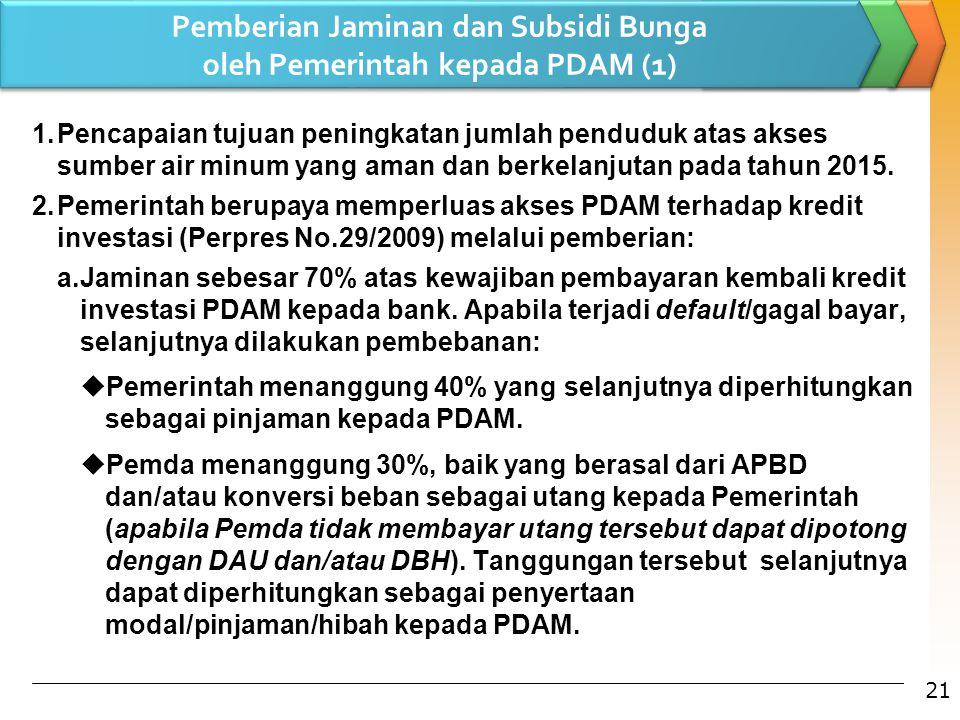 Pemberian Jaminan dan Subsidi Bunga oleh Pemerintah kepada PDAM (1)
