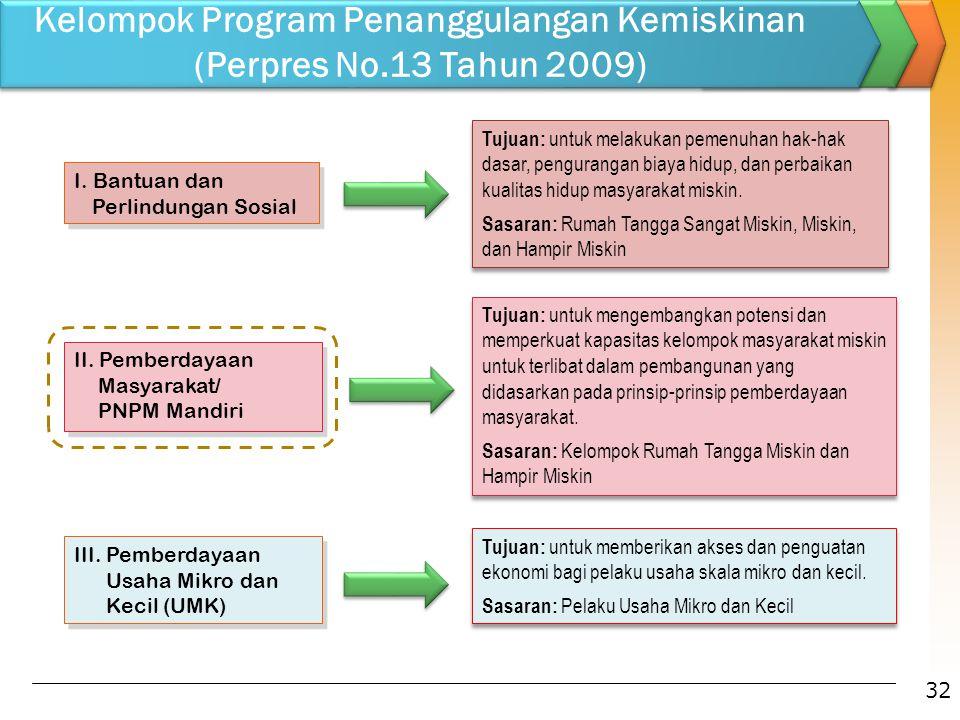 Kelompok Program Penanggulangan Kemiskinan (Perpres No.13 Tahun 2009)