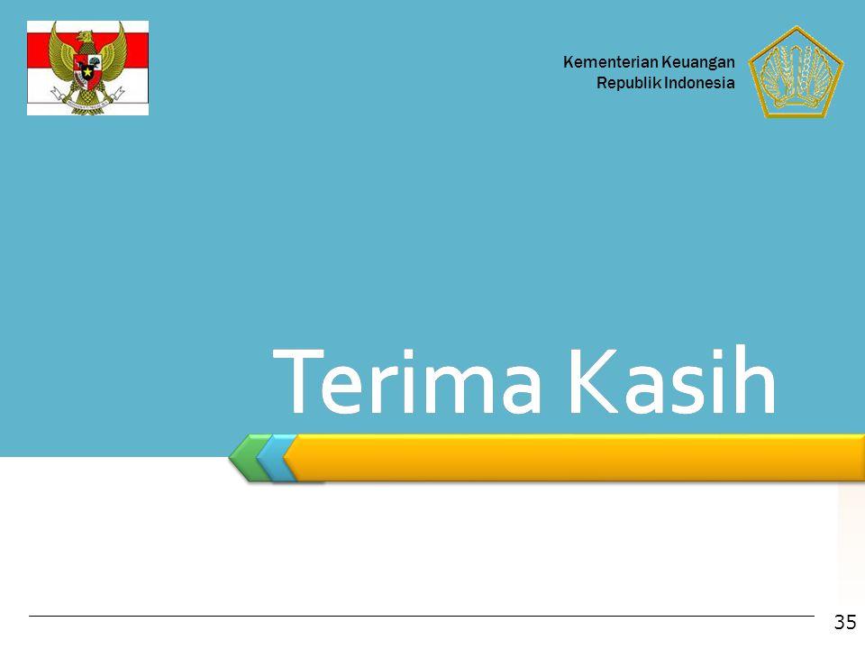 Kementerian Keuangan Republik Indonesia Terima Kasih 35