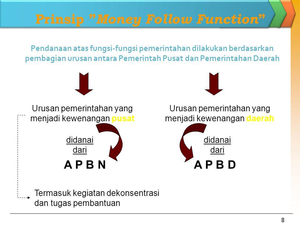 Prinsip Money Follow Function
