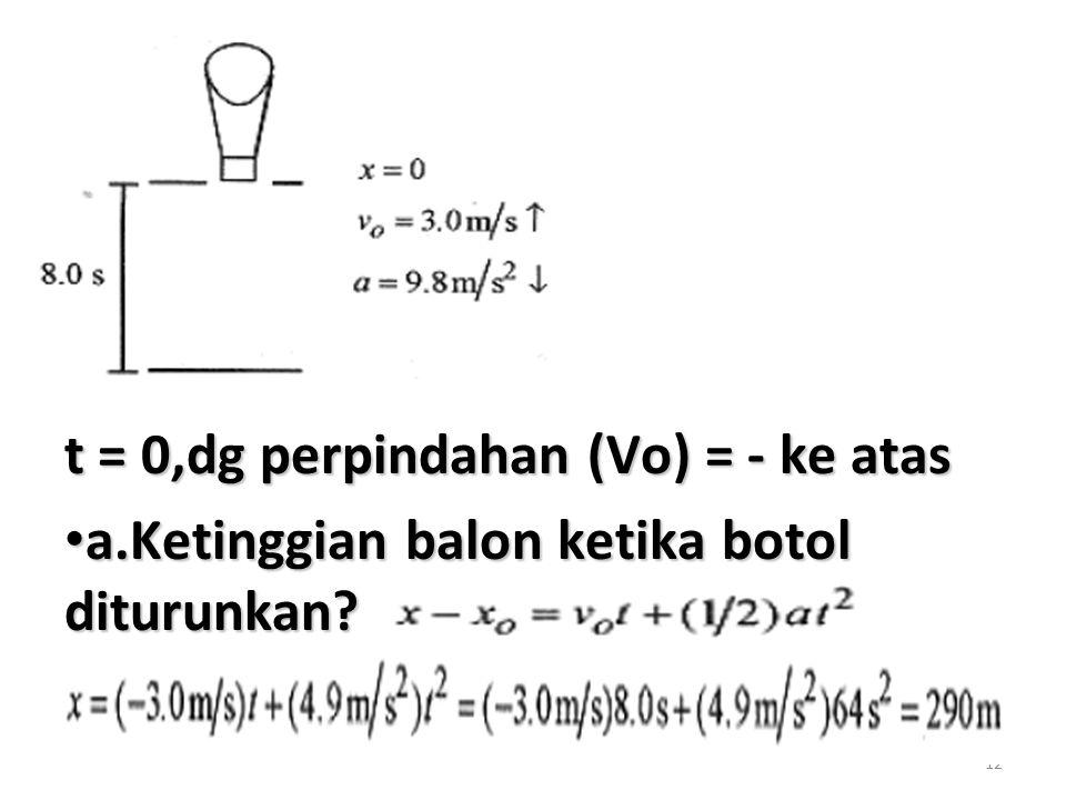 t = 0,dg perpindahan (Vo) = - ke atas
