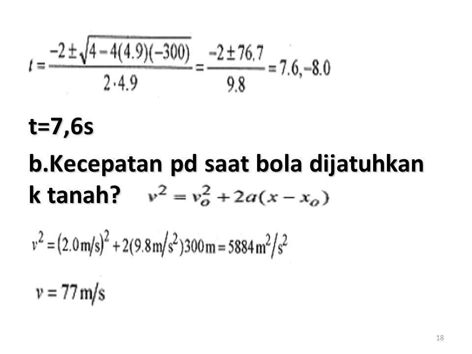 t=7,6s b.Kecepatan pd saat bola dijatuhkan k tanah
