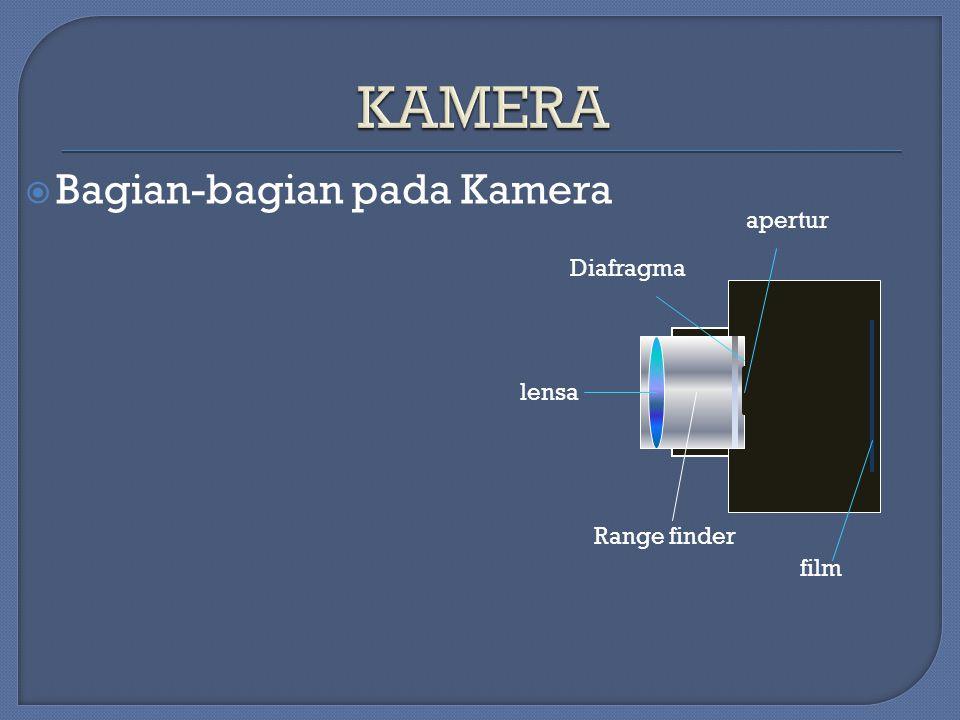 KAMERA Bagian-bagian pada Kamera apertur Diafragma lensa Range finder