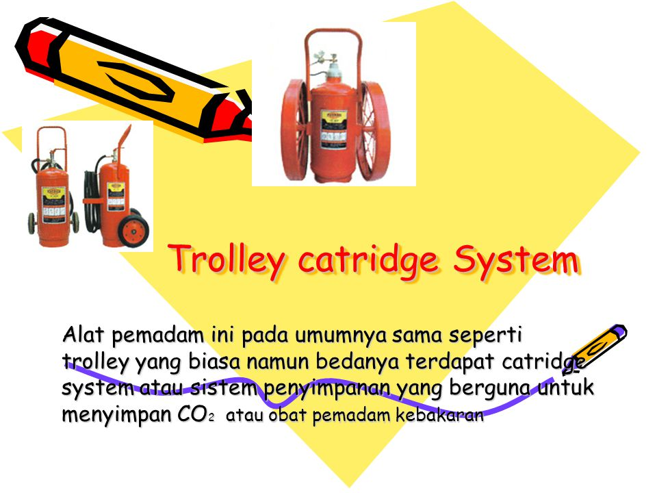 Trolley catridge System