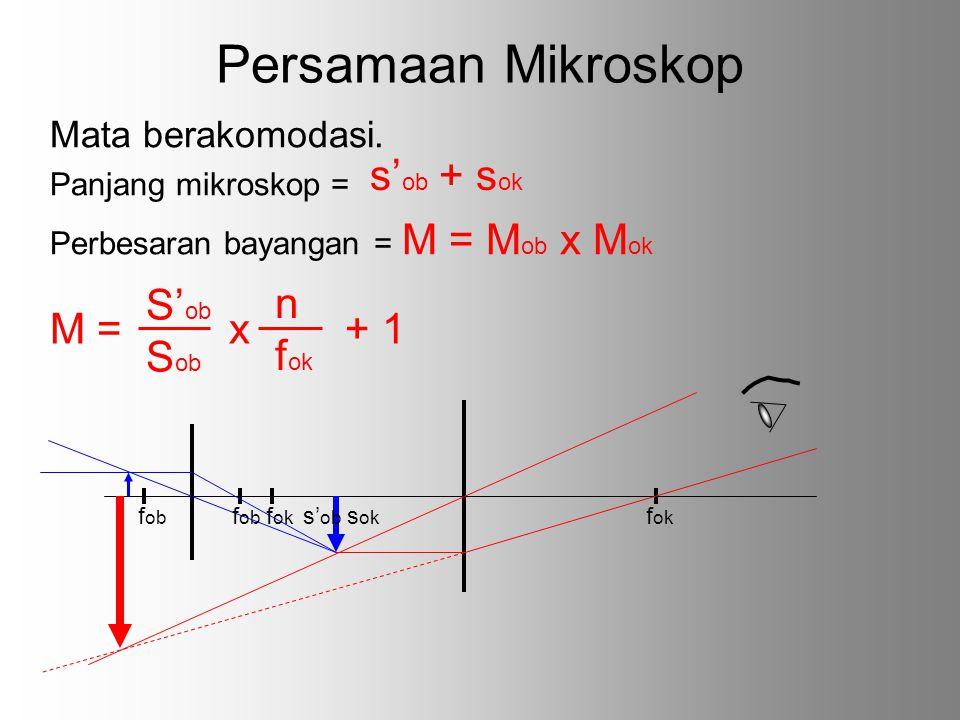 Persamaan Mikroskop s'ob + sok M = x + 1 S'ob Sob n fok