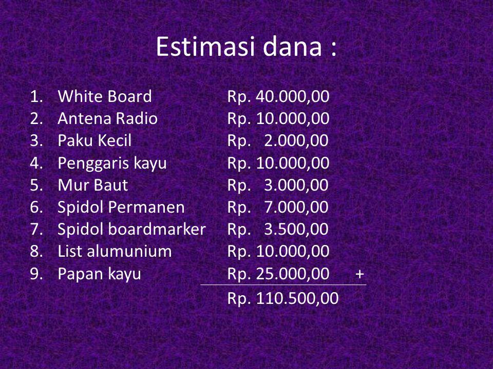Estimasi dana : Rp. 110.500,00 White Board Rp. 40.000,00