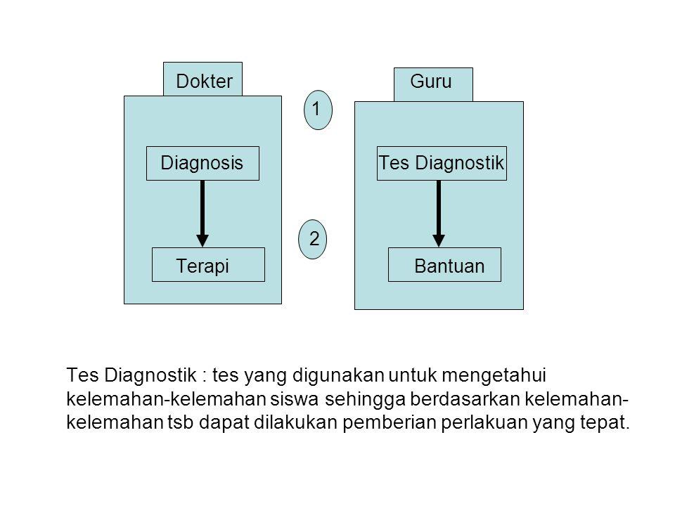 Dokter Guru 1. Diagnosis Tes Diagnostik. 2. Terapi Bantuan.