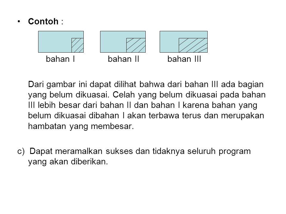 Contoh : bahan I bahan II bahan III.