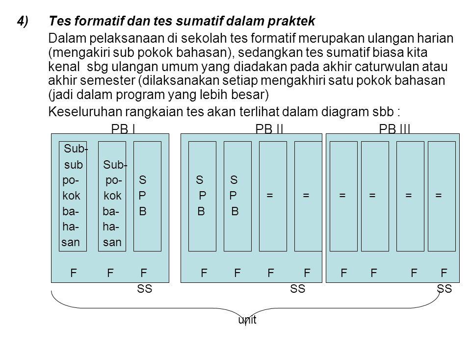 Sub- Tes formatif dan tes sumatif dalam praktek