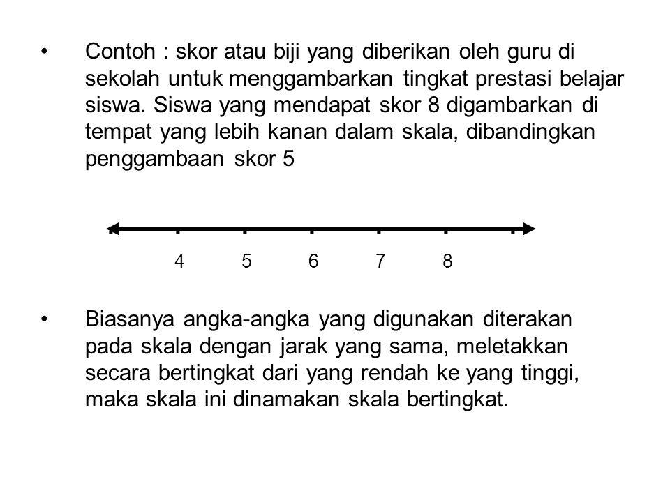 Contoh : skor atau biji yang diberikan oleh guru di sekolah untuk menggambarkan tingkat prestasi belajar siswa. Siswa yang mendapat skor 8 digambarkan di tempat yang lebih kanan dalam skala, dibandingkan penggambaan skor 5