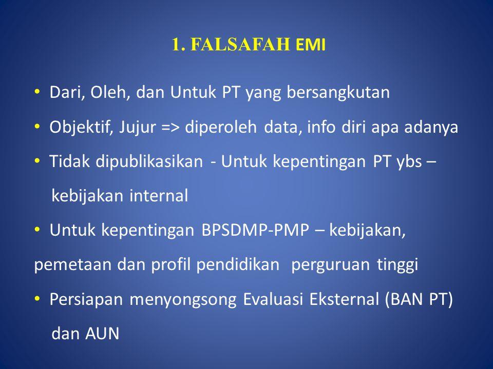 1. FALSAFAH EMI Dari, Oleh, dan Untuk PT yang bersangkutan. Objektif, Jujur => diperoleh data, info diri apa adanya.