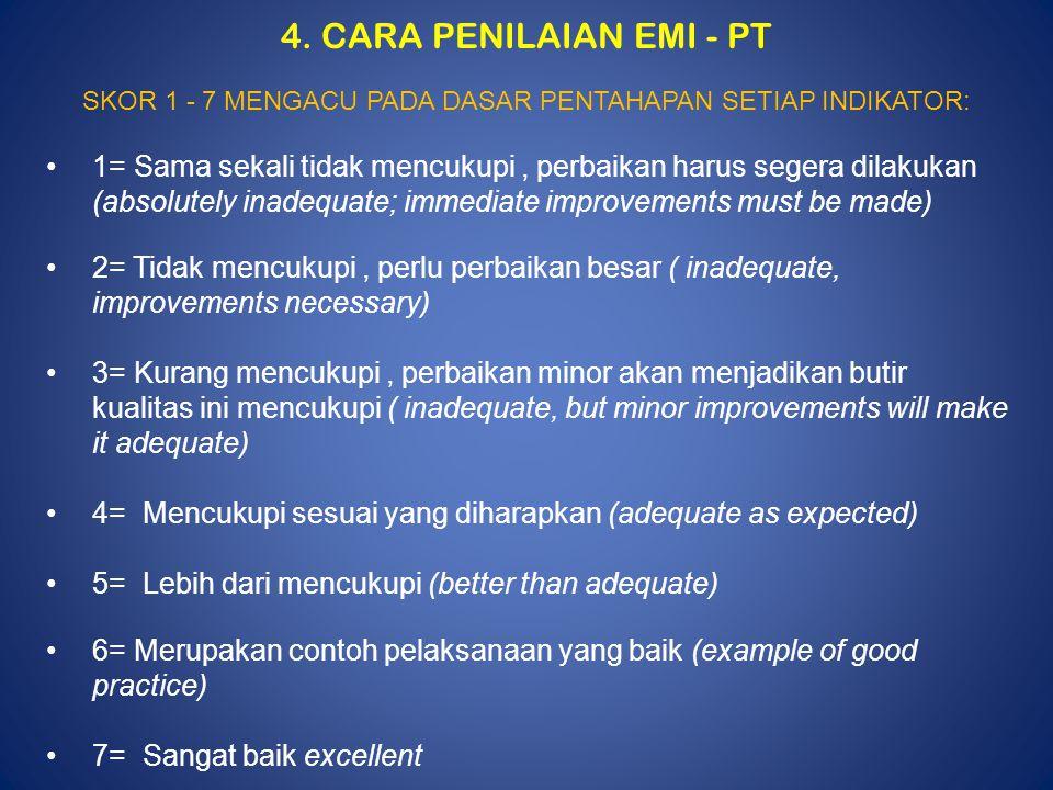 SKOR 1 - 7 MENGACU PADA DASAR PENTAHAPAN SETIAP INDIKATOR: