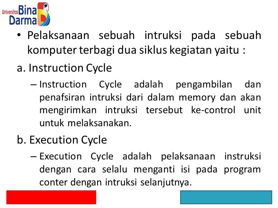 Pelaksanaan sebuah intruksi pada sebuah komputer terbagi dua siklus kegiatan yaitu :