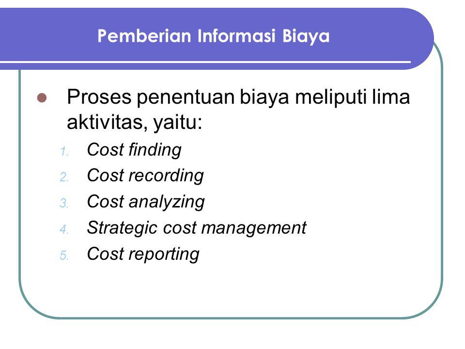 Pemberian Informasi Biaya