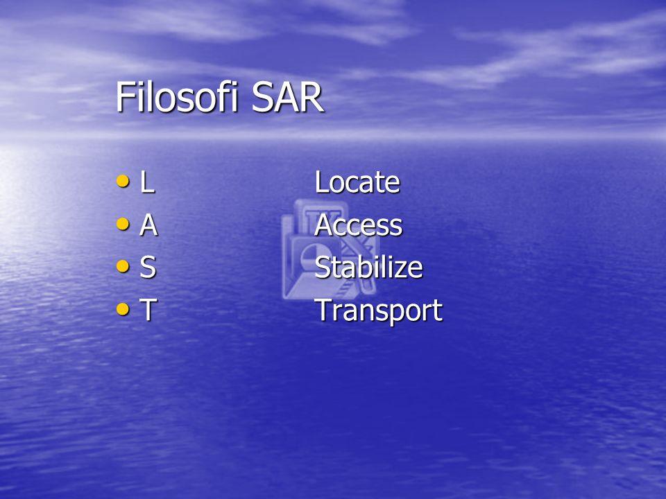 Filosofi SAR L Locate A Access S Stabilize T Transport