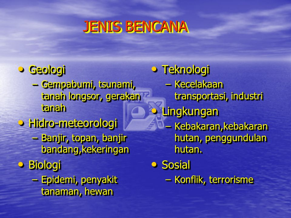 JENIS BENCANA Geologi Hidro-meteorologi Biologi Teknologi Lingkungan