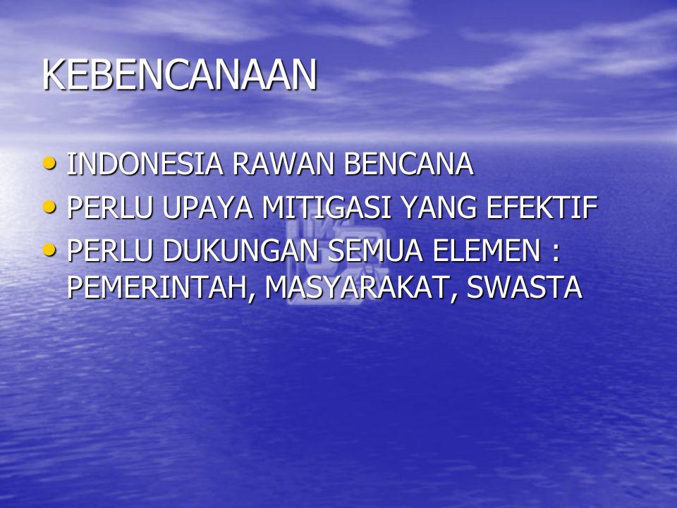 KEBENCANAAN INDONESIA RAWAN BENCANA PERLU UPAYA MITIGASI YANG EFEKTIF