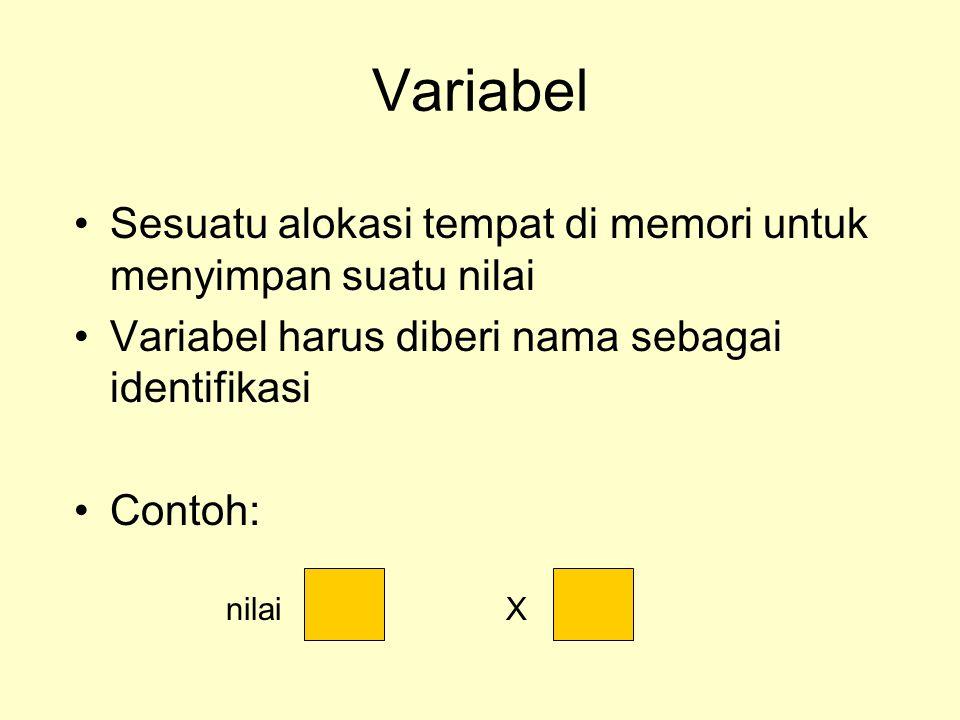 Variabel Sesuatu alokasi tempat di memori untuk menyimpan suatu nilai