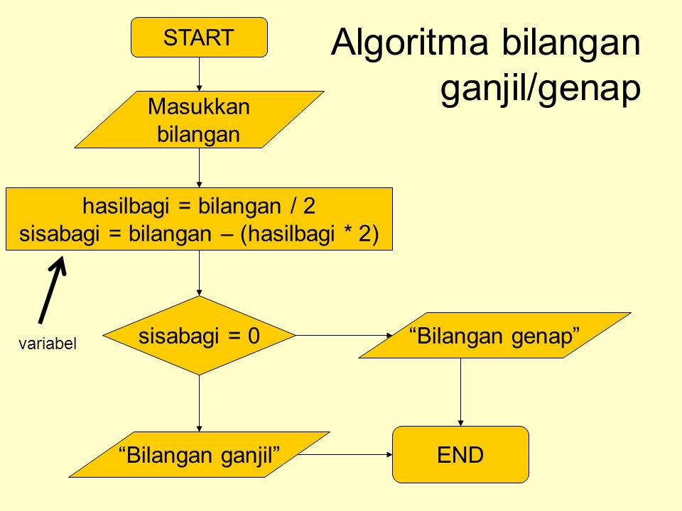 Algoritma bilangan ganjil/genap