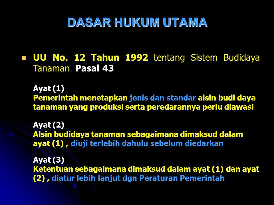 DASAR HUKUM UTAMA UU No. 12 Tahun 1992 tentang Sistem Budidaya Tanaman. Pasal 43.