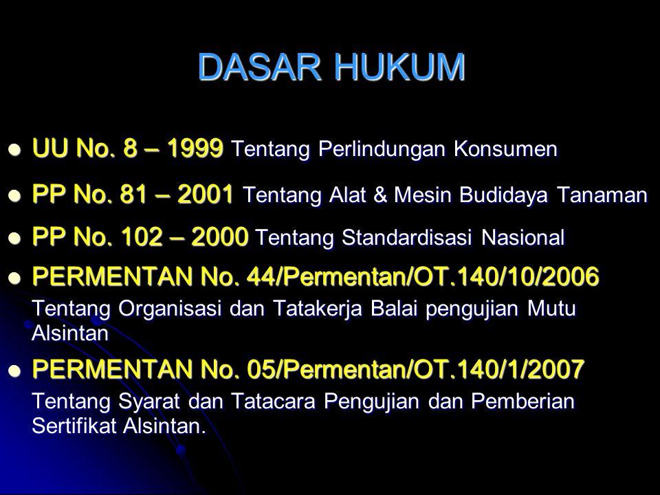 DASAR HUKUM UU No. 8 – 1999 Tentang Perlindungan Konsumen