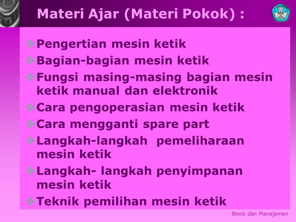 Materi Ajar (Materi Pokok) :