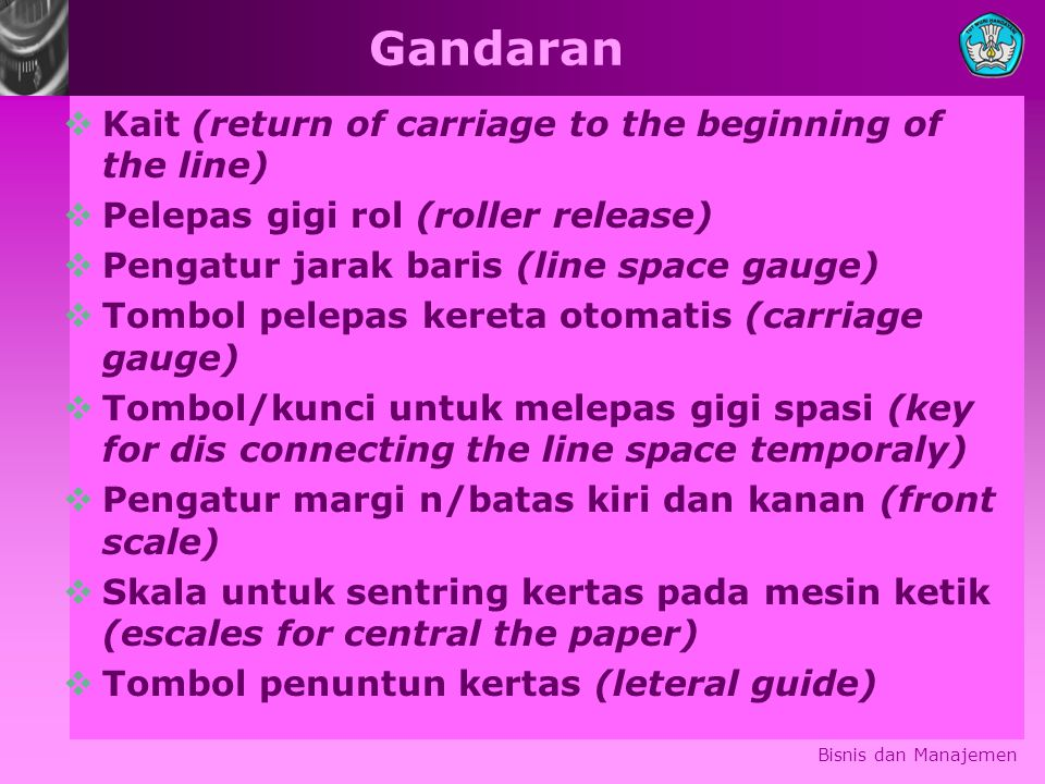 Gandaran Kait (return of carriage to the beginning of the line)