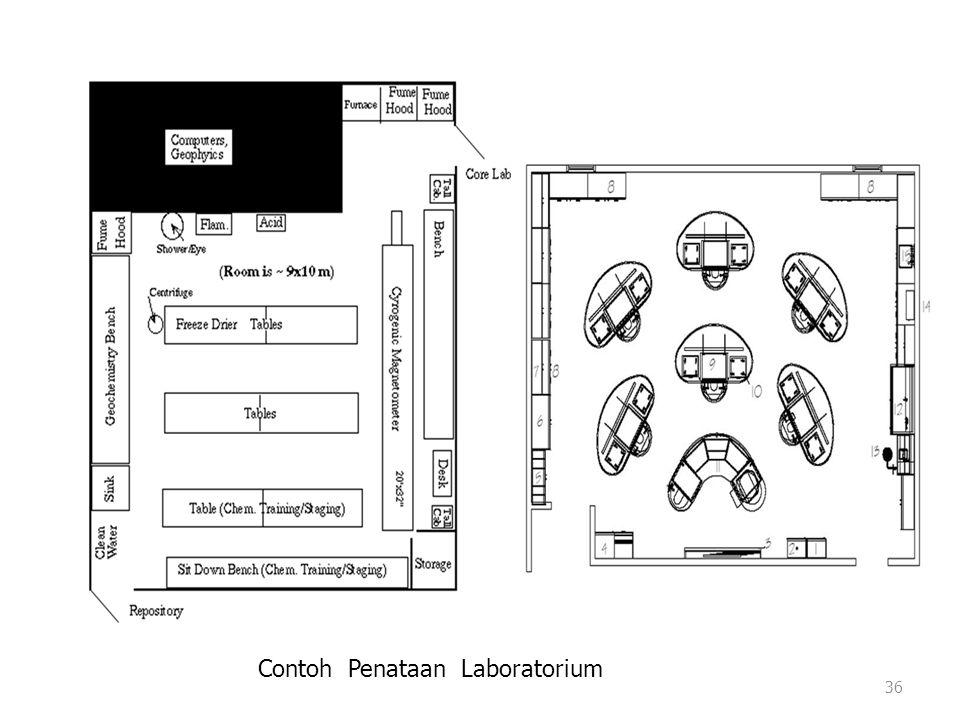 Contoh Penataan Laboratorium