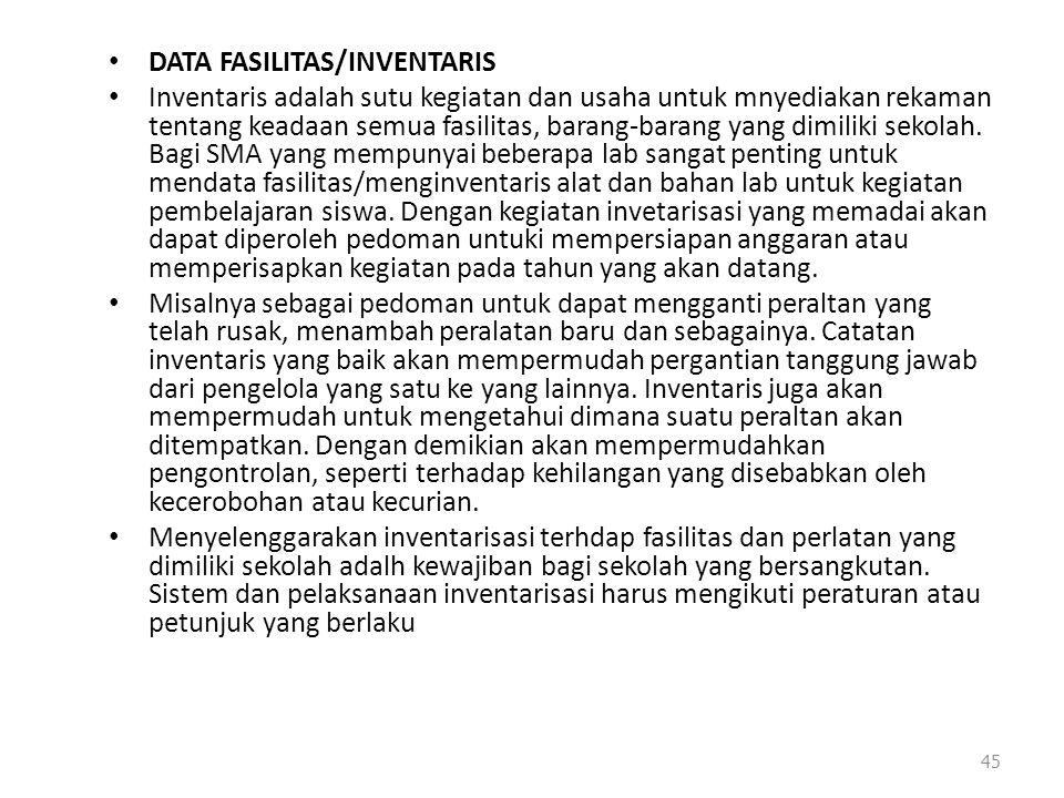 DATA FASILITAS/INVENTARIS