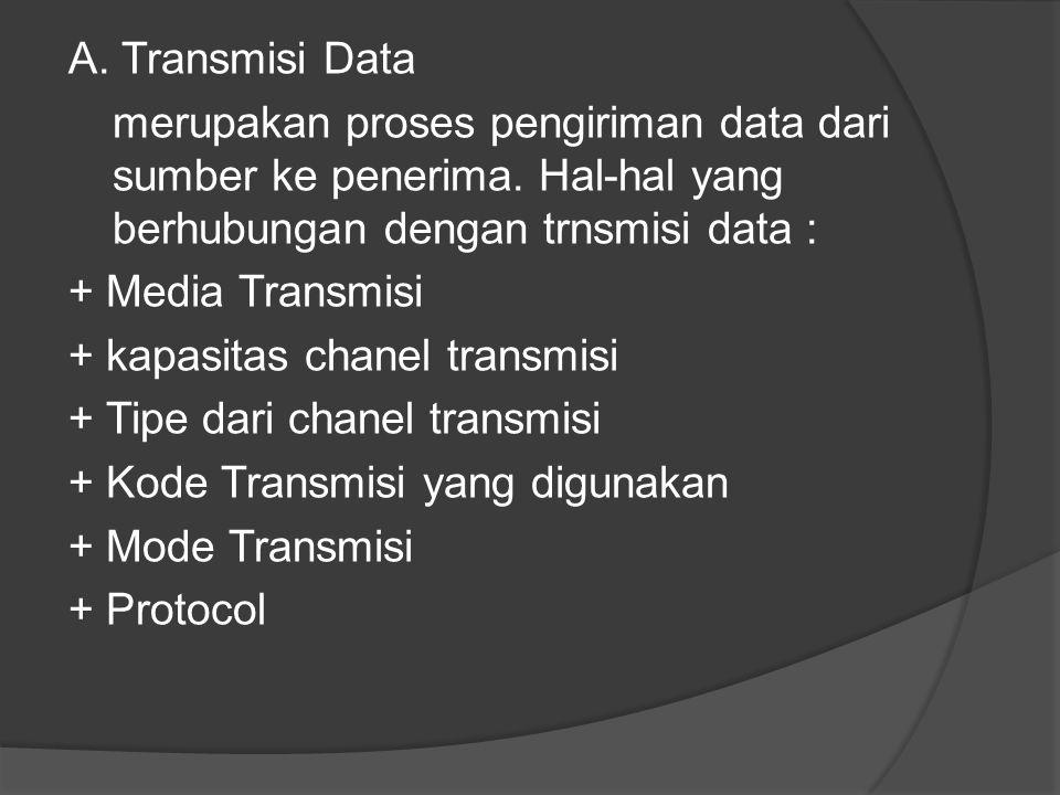 A. Transmisi Data merupakan proses pengiriman data dari sumber ke penerima.