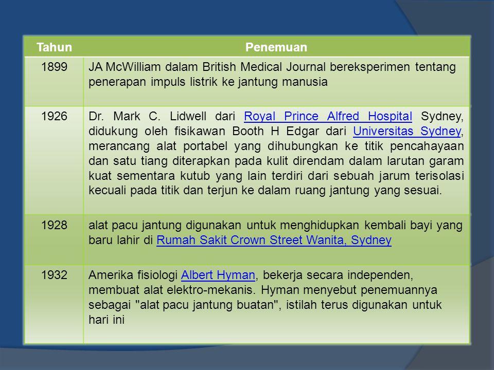Tahun Penemuan. 1899. JA McWilliam dalam British Medical Journal bereksperimen tentang penerapan impuls listrik ke jantung manusia.