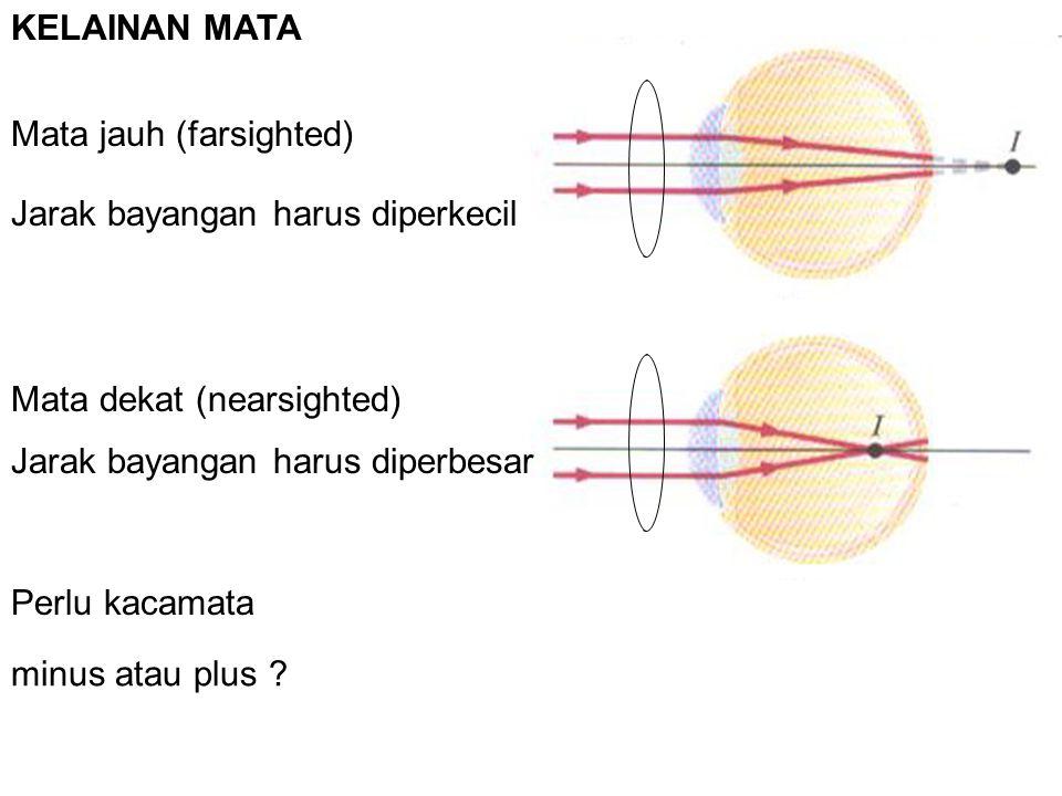 KELAINAN MATA Mata jauh (farsighted) Jarak bayangan harus diperkecil. Mata dekat (nearsighted) Jarak bayangan harus diperbesar.