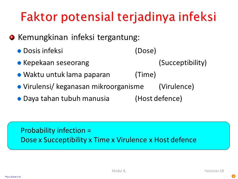 Faktor potensial terjadinya infeksi