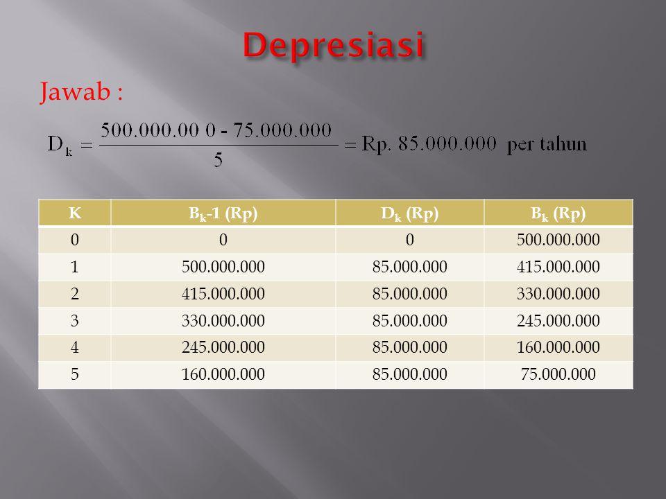 Depresiasi Jawab : K Bk-1 (Rp) Dk (Rp) Bk (Rp) 500.000.000 1