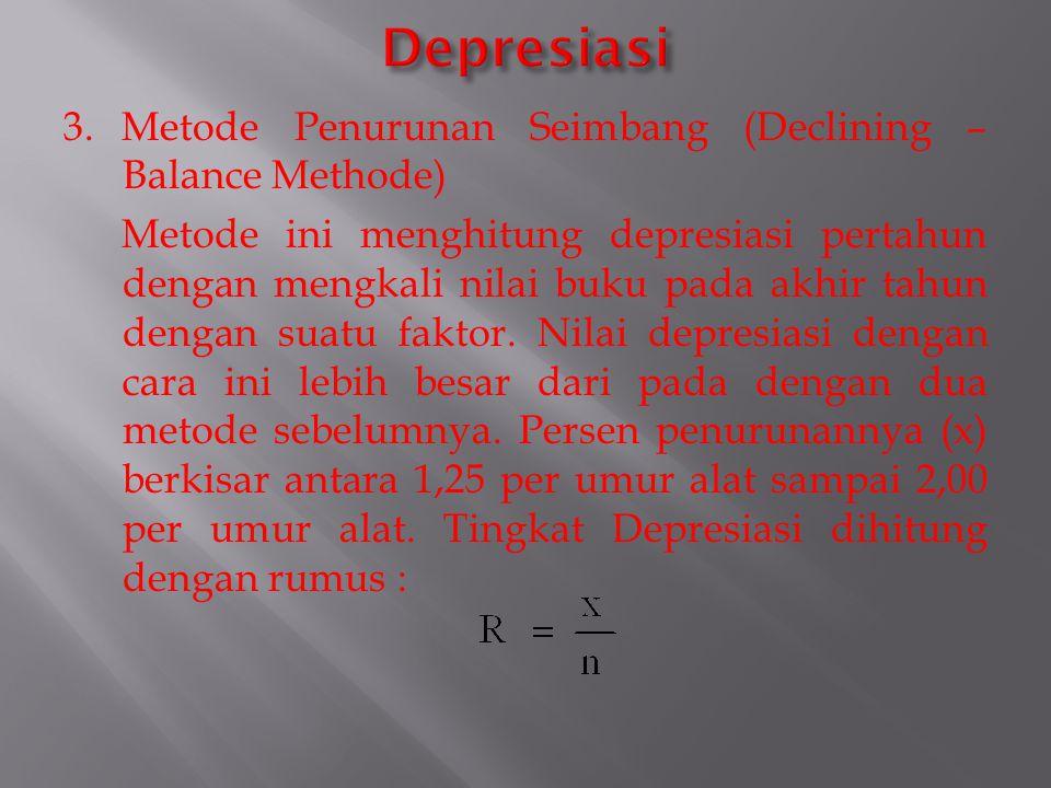Depresiasi