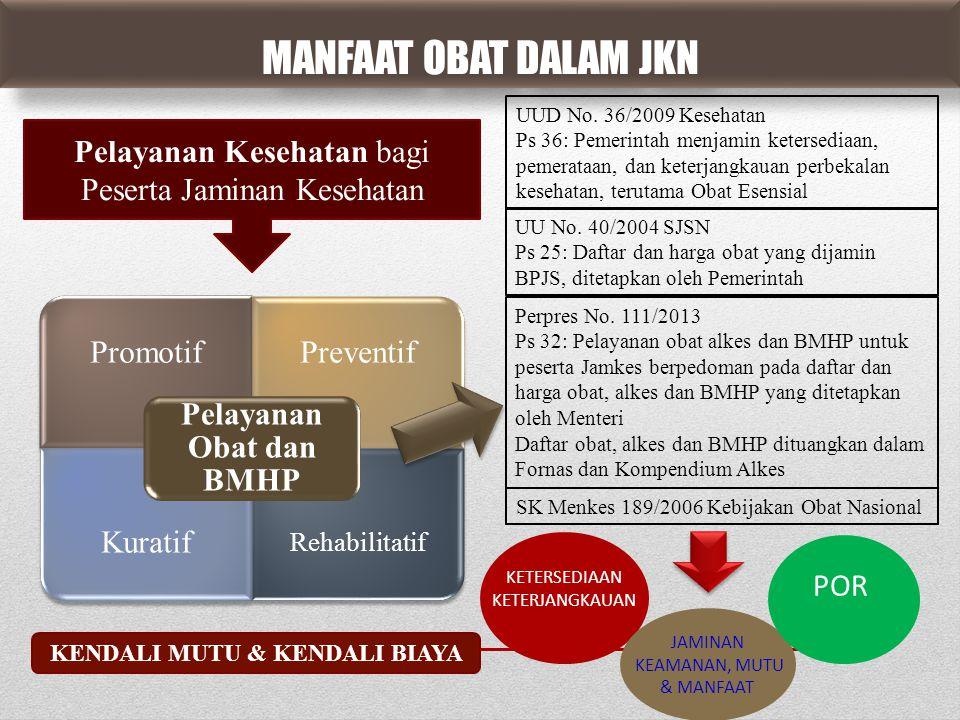 Pelayanan Obat dan BMHP