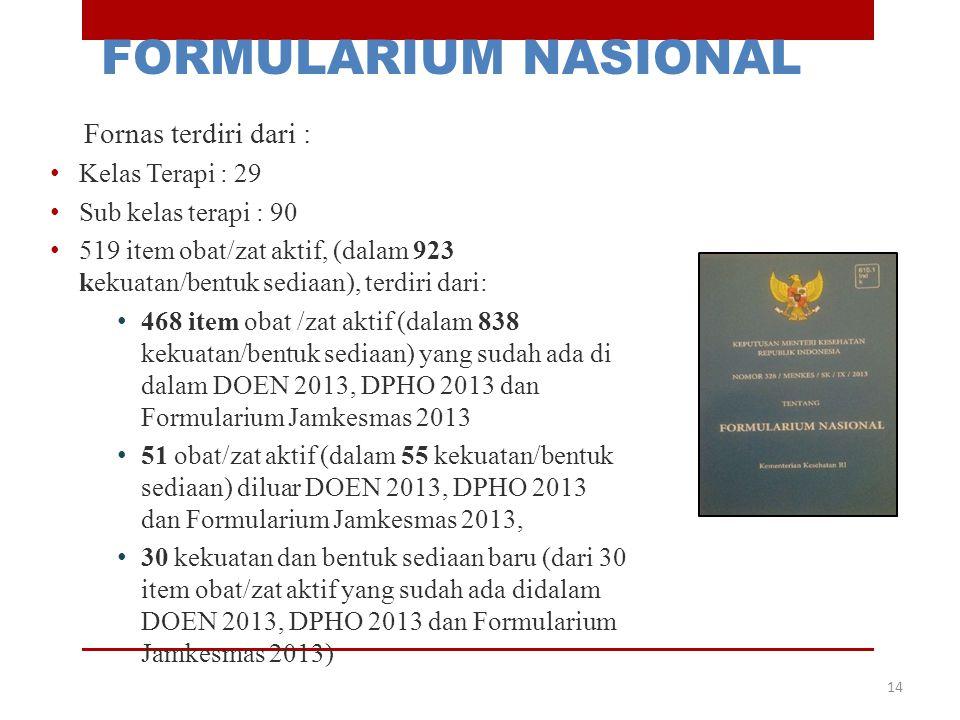 FORMULARIUM NASIONAL Fornas terdiri dari : Kelas Terapi : 29