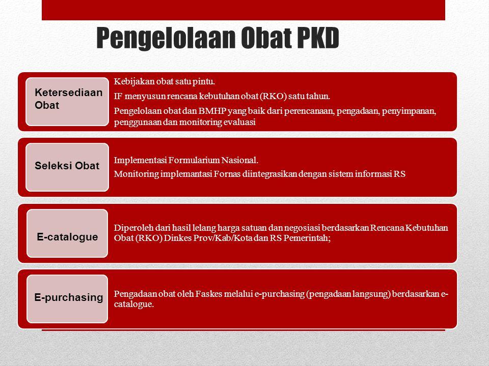 Pengelolaan Obat PKD Ketersediaan Obat Seleksi Obat E-catalogue