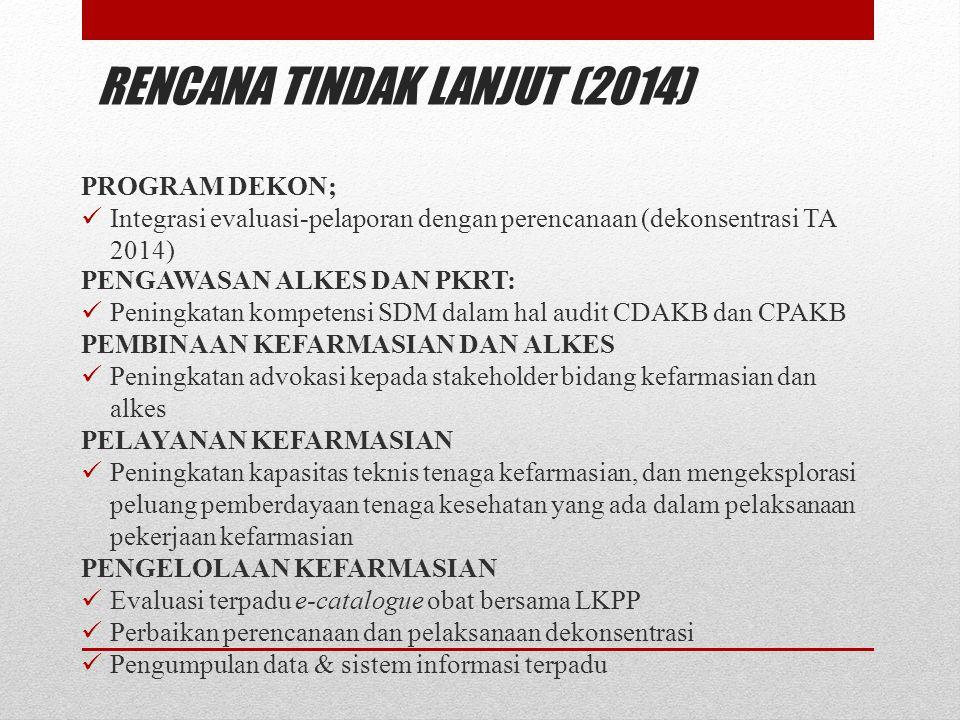 RENCANA TINDAK LANJUT (2014)