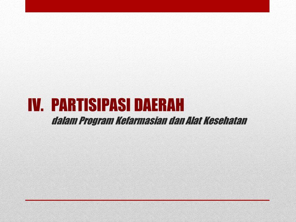 PARTISIPASI DAERAH dalam Program Kefarmasian dan Alat Kesehatan