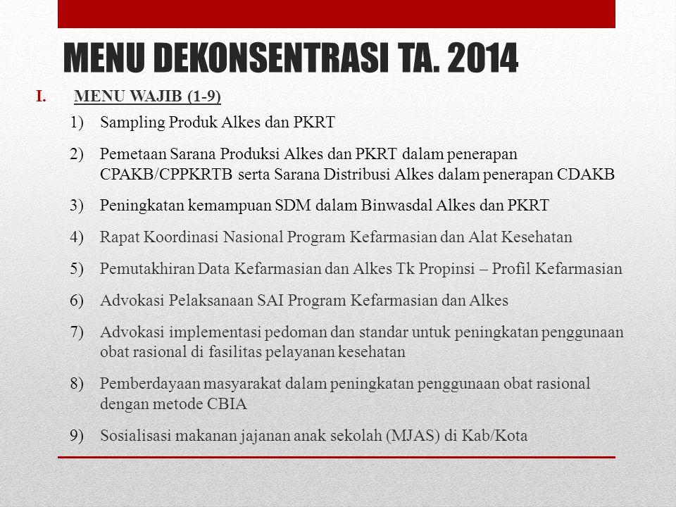 MENU DEKONSENTRASI TA. 2014 MENU WAJIB (1-9)