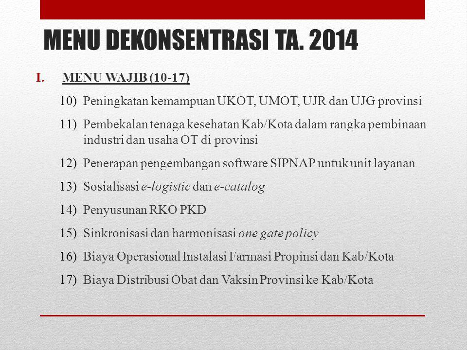 MENU DEKONSENTRASI TA. 2014 MENU WAJIB (10-17)
