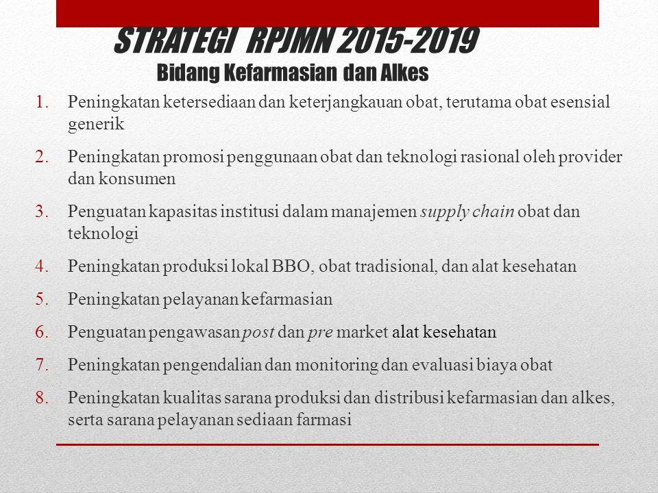 STRATEGI RPJMN 2015-2019 Bidang Kefarmasian dan Alkes
