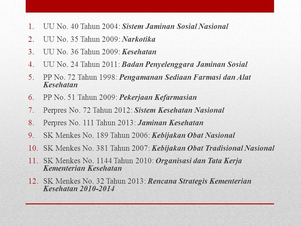 UU No. 40 Tahun 2004: Sistem Jaminan Sosial Nasional
