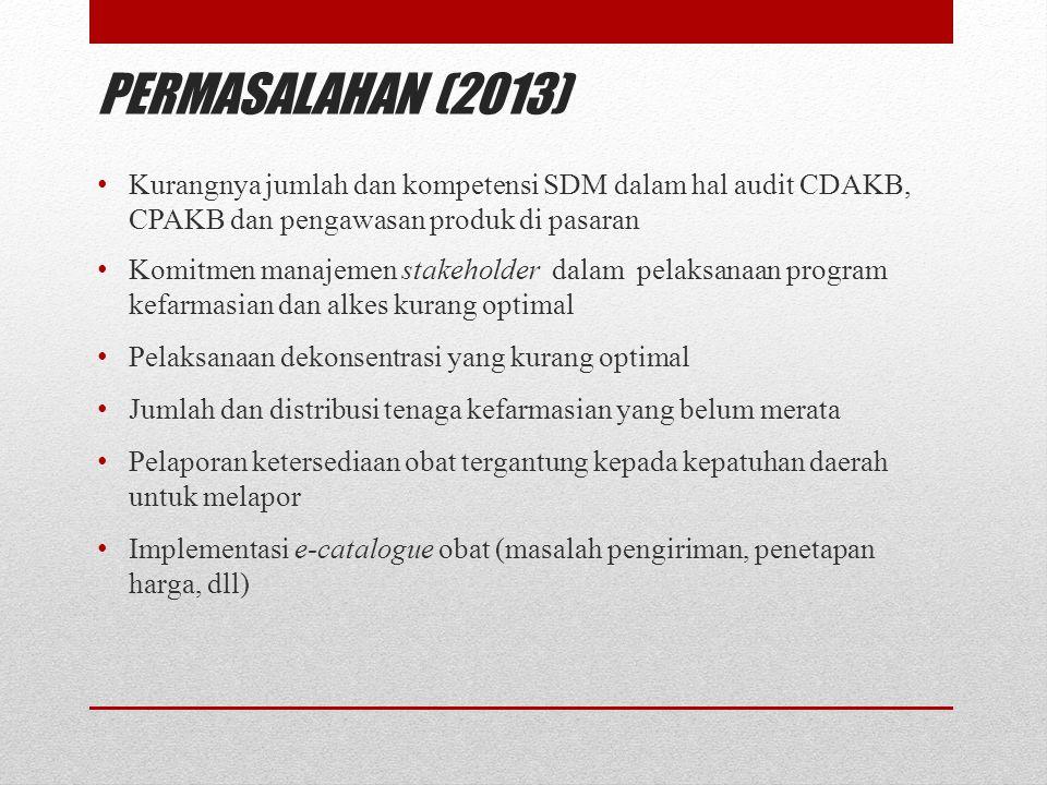 PERMASALAHAN (2013) Kurangnya jumlah dan kompetensi SDM dalam hal audit CDAKB, CPAKB dan pengawasan produk di pasaran.