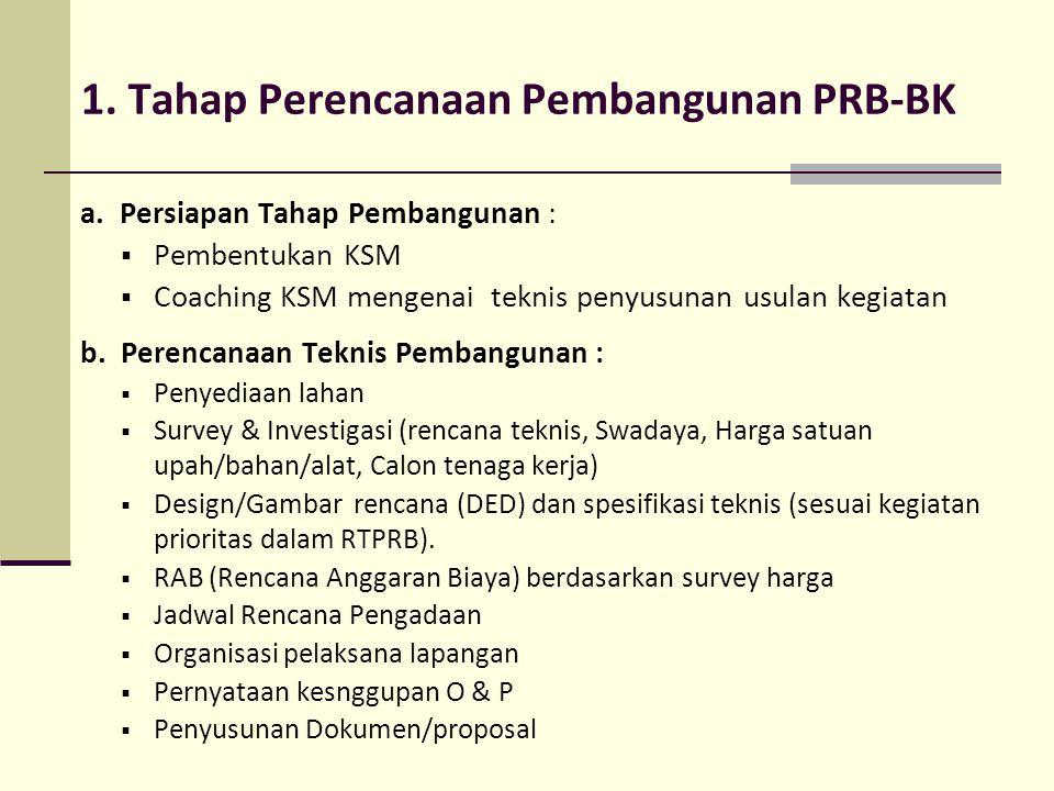 1. Tahap Perencanaan Pembangunan PRB-BK