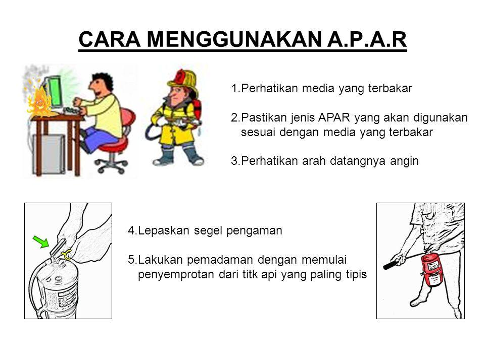 CARA MENGGUNAKAN A.P.A.R